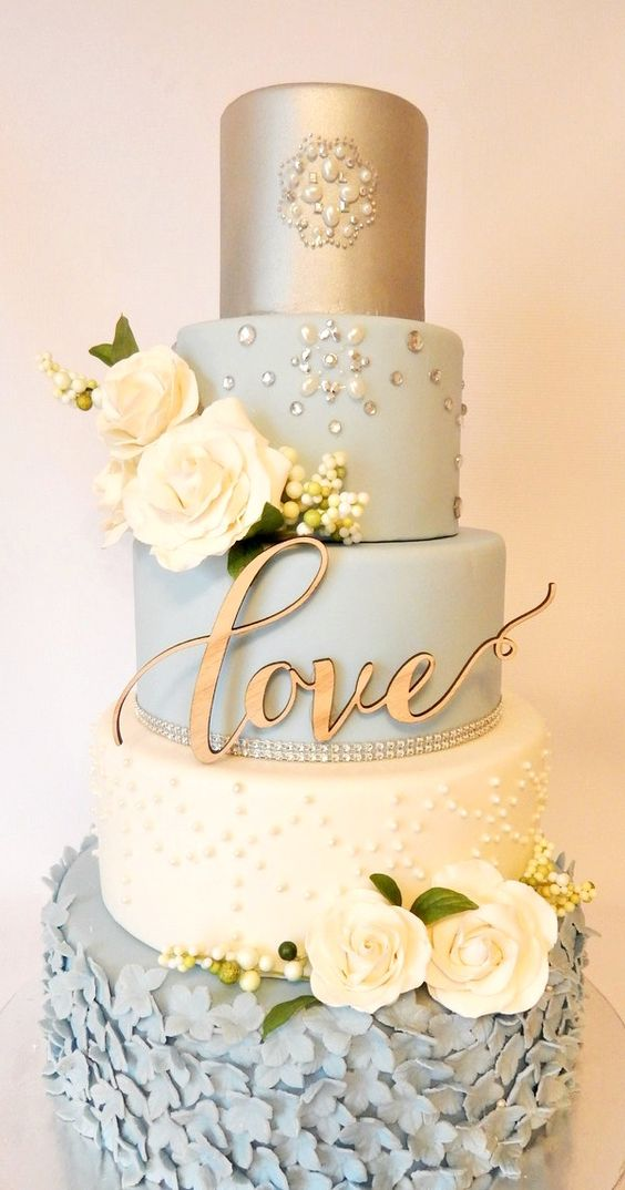 How-to Guide for Choosing the Perfect Wedding Cake